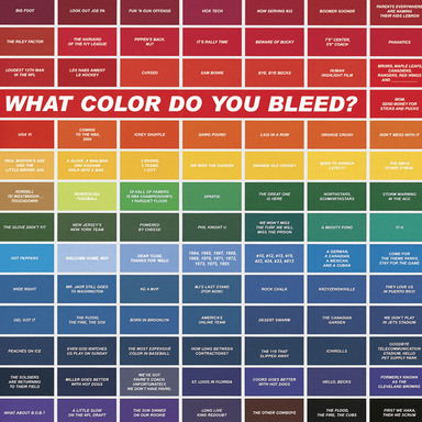 What Color Do You Bleed