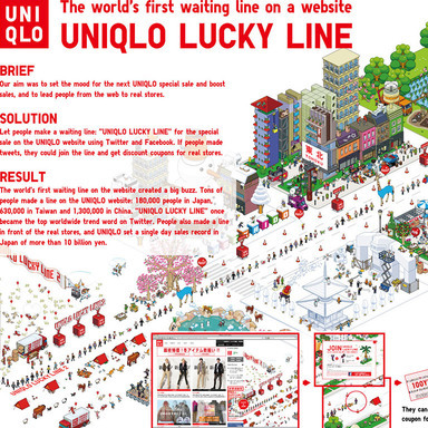 UNIQLO LUCKY LINE