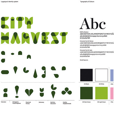 City Harvest Identity System