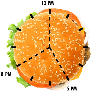Meal Clock INTEGRATED
