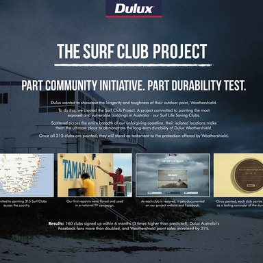 The Surf Club Project