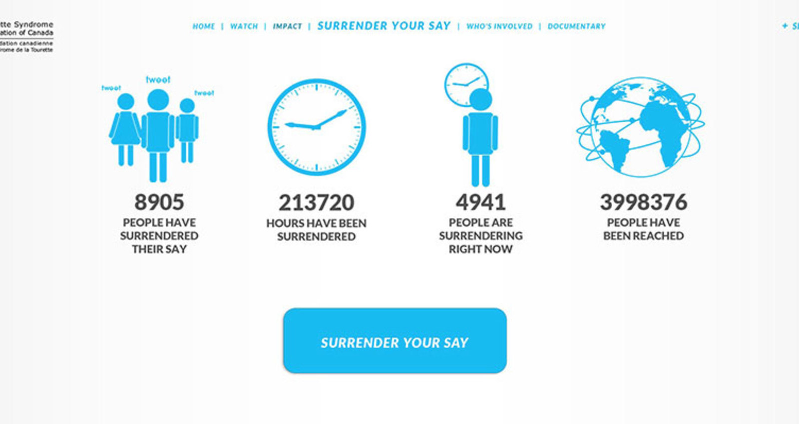 Surrender Your Say - Twitter Campaign for Tourette Syndrome