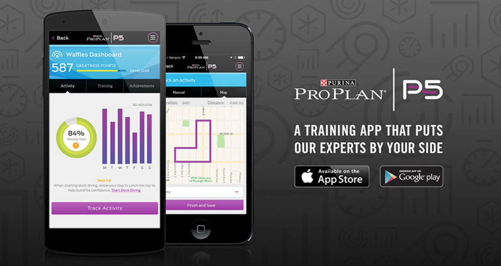Purina Pro Plan P5 Dog Training App