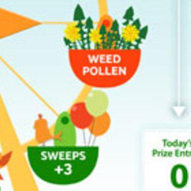 ZYRTEC AllergyCast App With Symptom Tracker