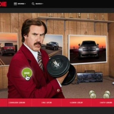 Hands On Ron Burgundy Game