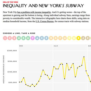 Inequality and New York's Subway