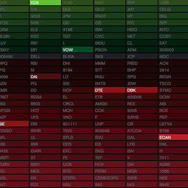 Bloomberg Industry Leaderboard