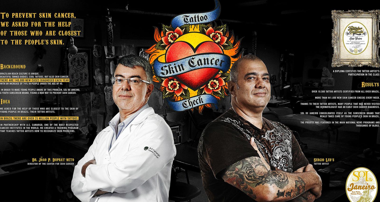 Tattoo Skin Cancer Check
