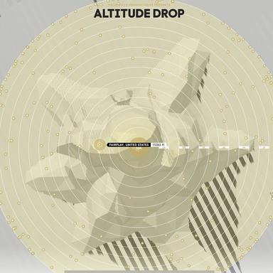 Altitude Drop