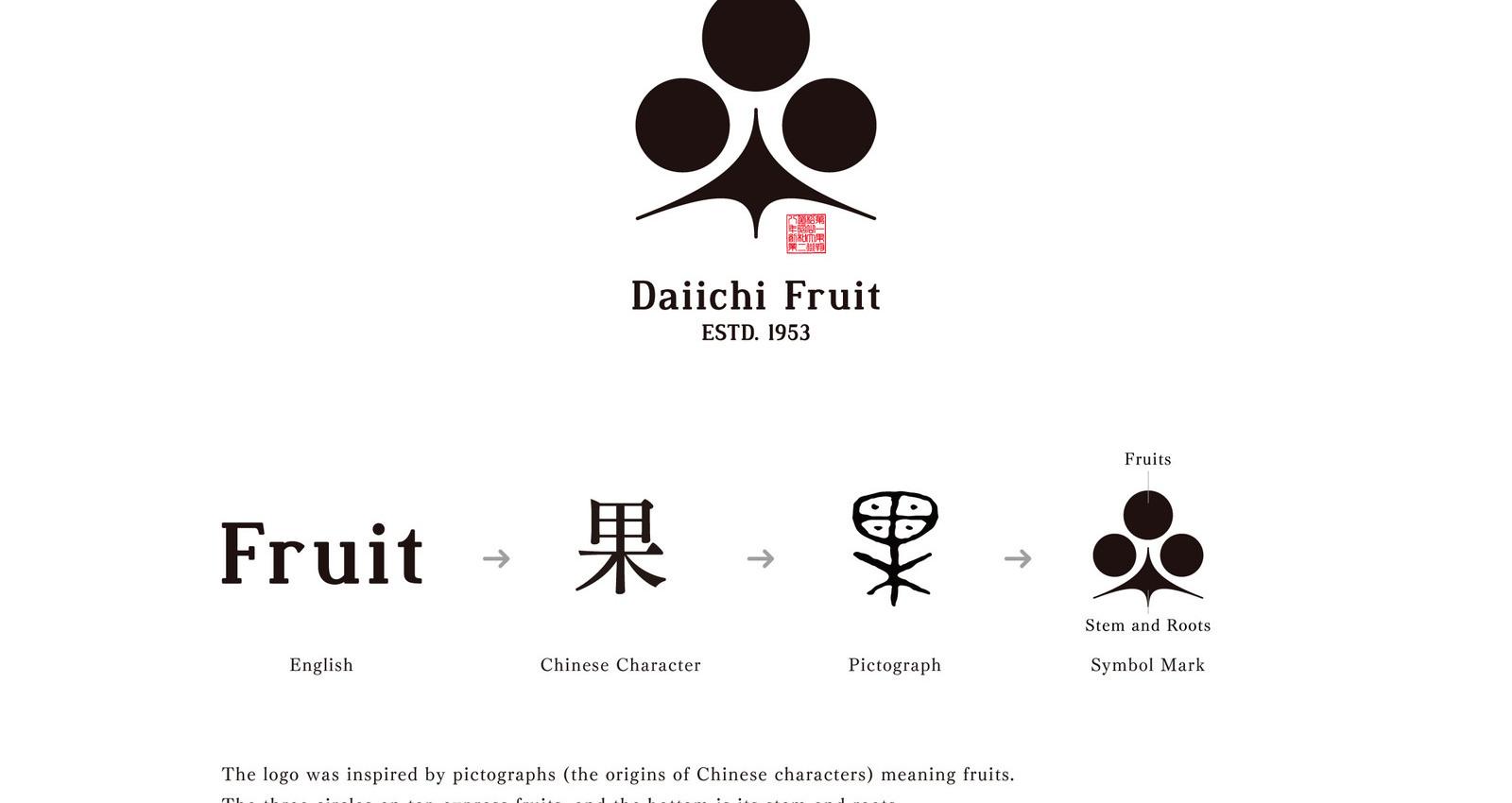 Daiichi Fruit