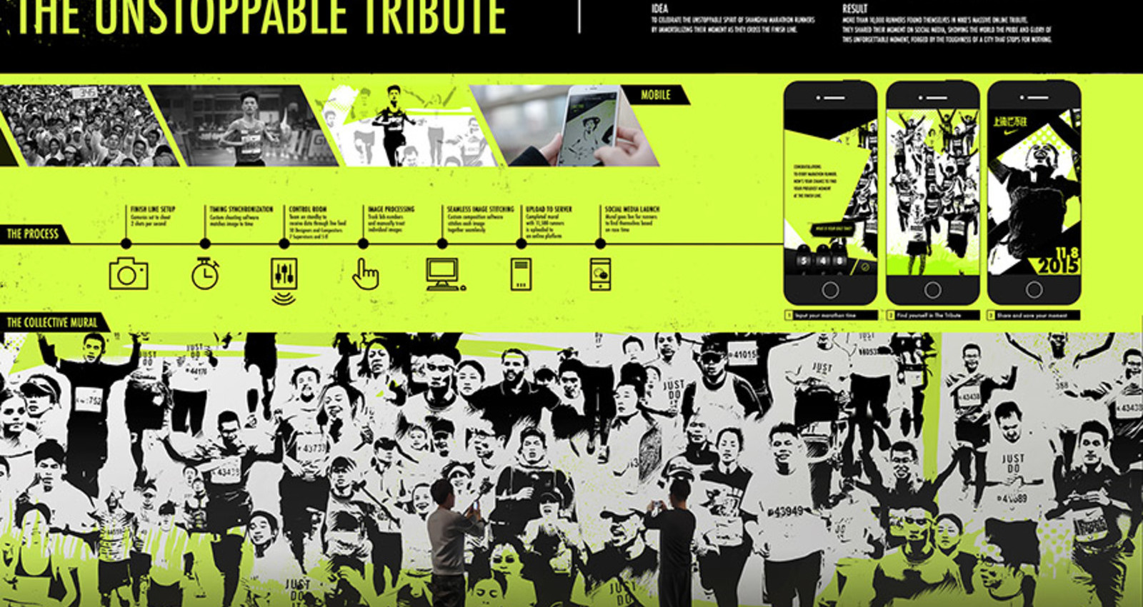 2015 NIKE JDI SHANGHAI CITY ATTACK - The Unstoppable Tribute
