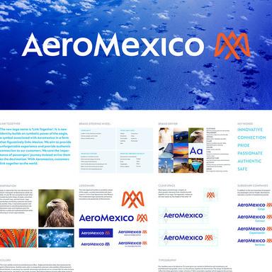 Aero Mexico Brand Identity