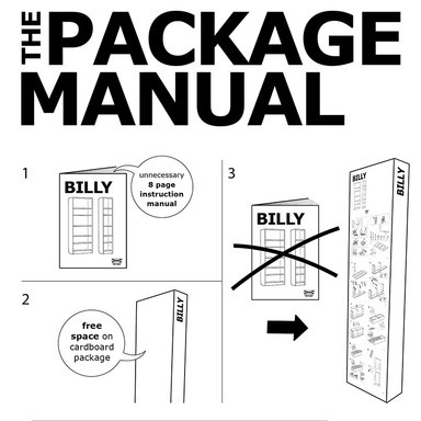 IKEA - The Package Manual