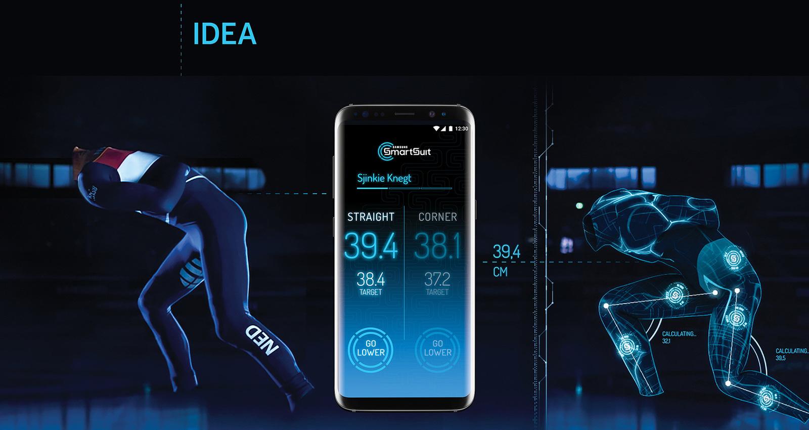 Samsung SmartSuit
