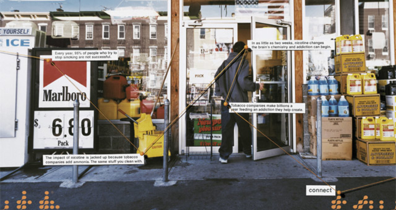 Magazine, Mop, Register