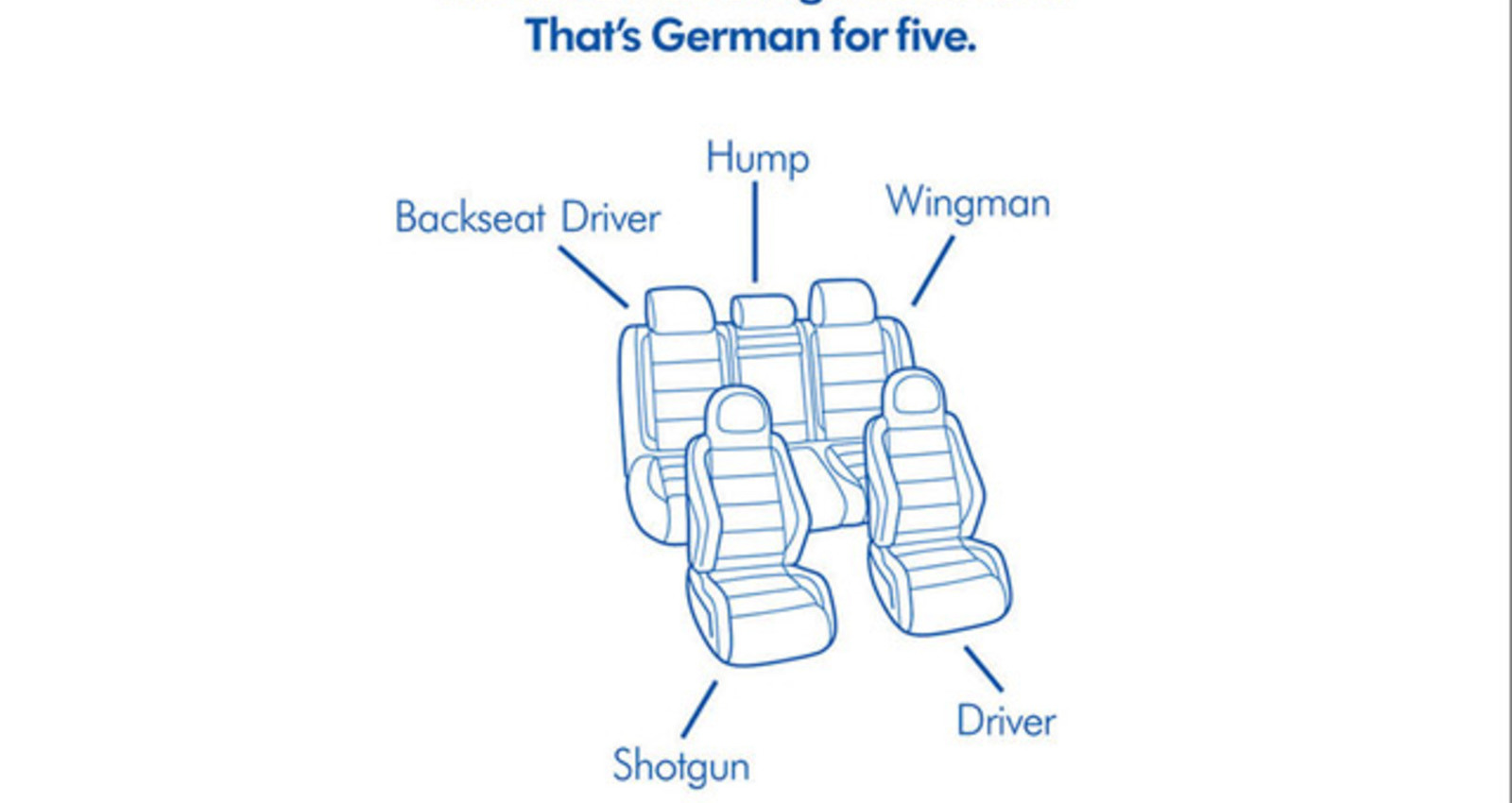 Backseat Driver's Manual