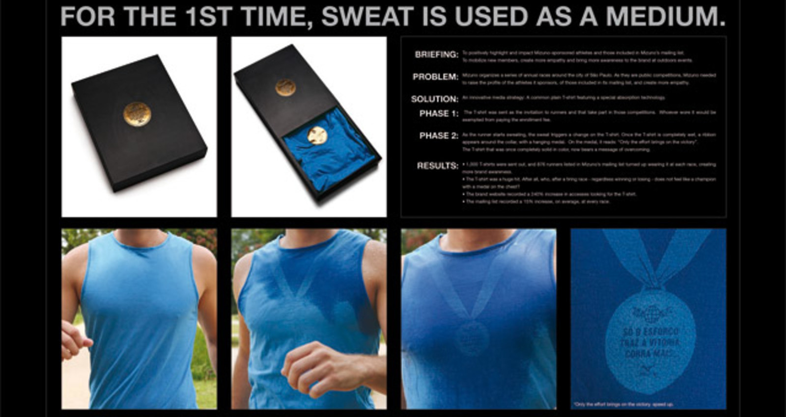sweat is used as a medium
