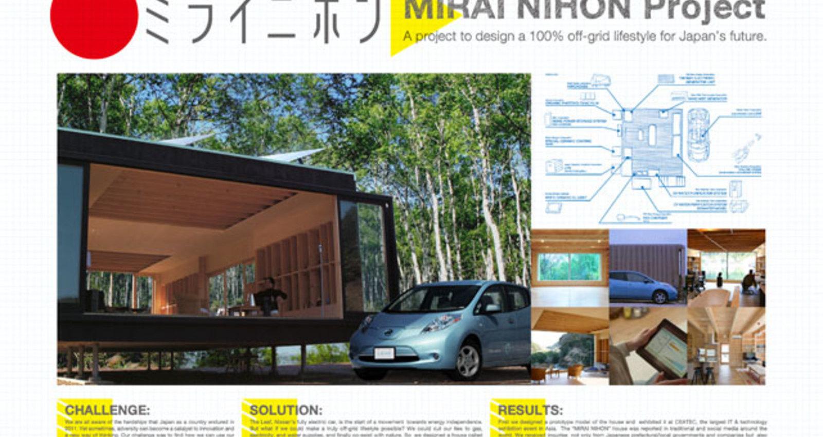 MIRAI NIHON PROJECT ('THE FUTURE OF JAPAN' PROJECT)