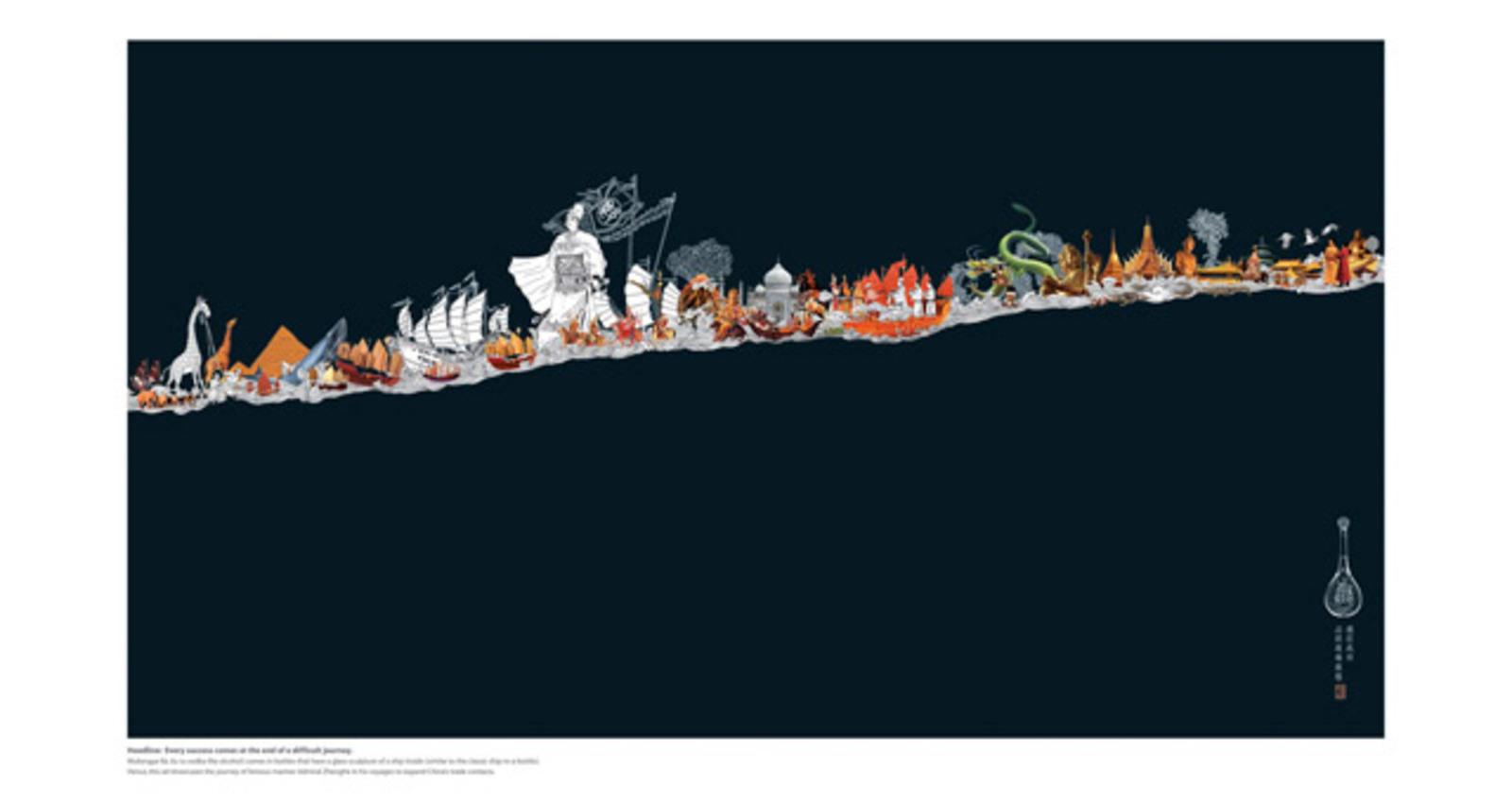 Zheng He/Columbus/Zhou Yu