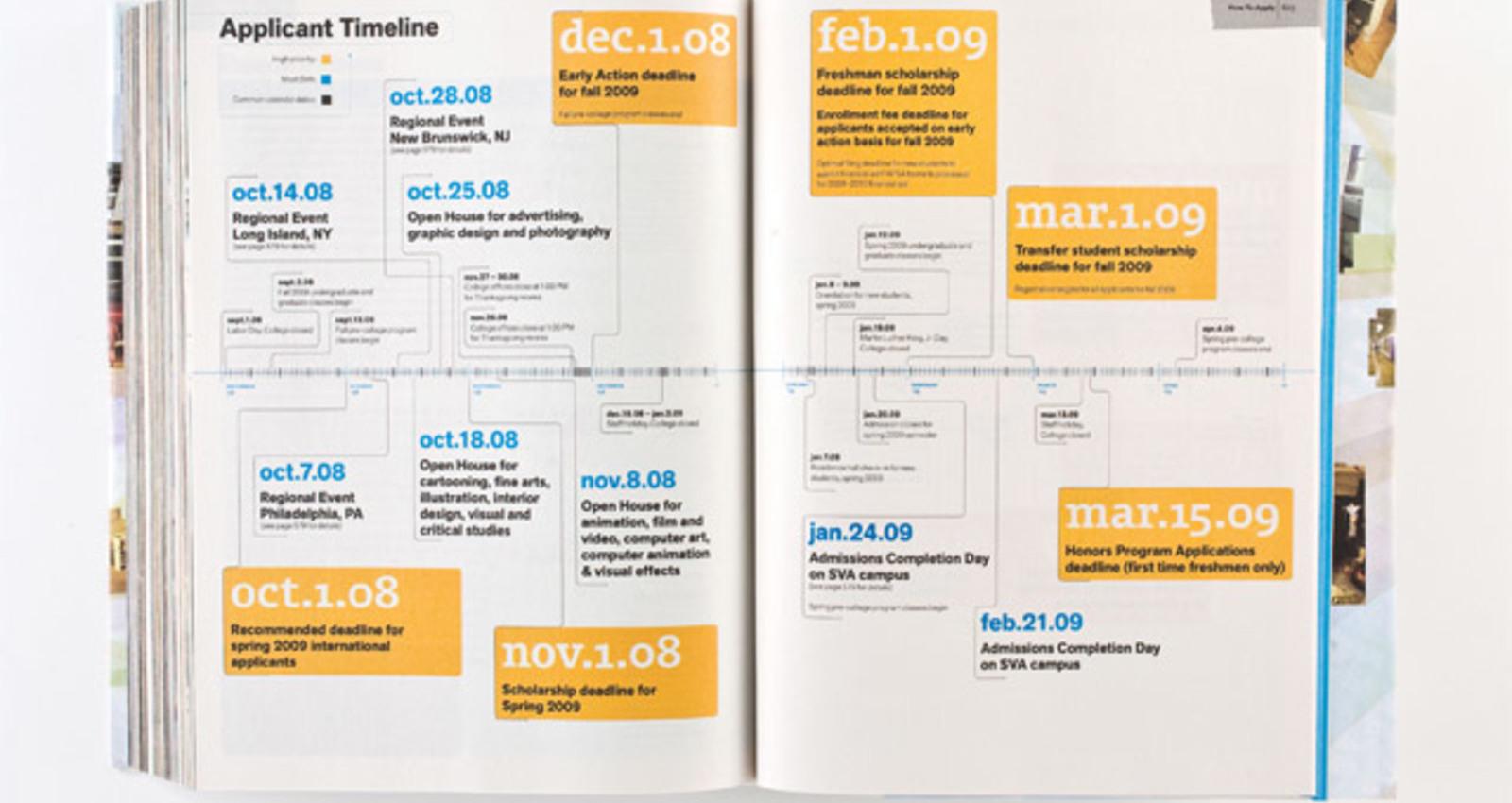 SVA Undergraduate Catalog