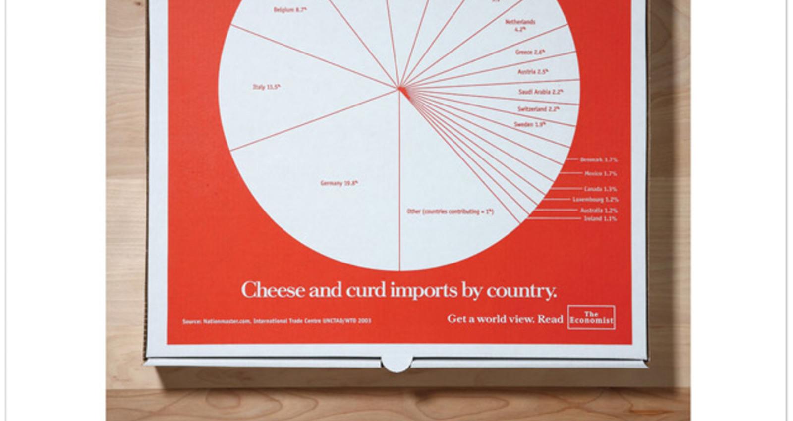 Pizza Boxes Campaign