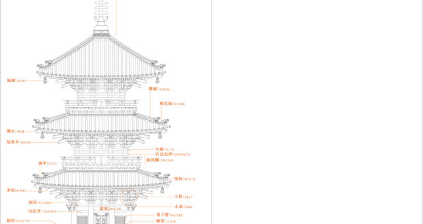 Chinzan-so Garden Pagoda