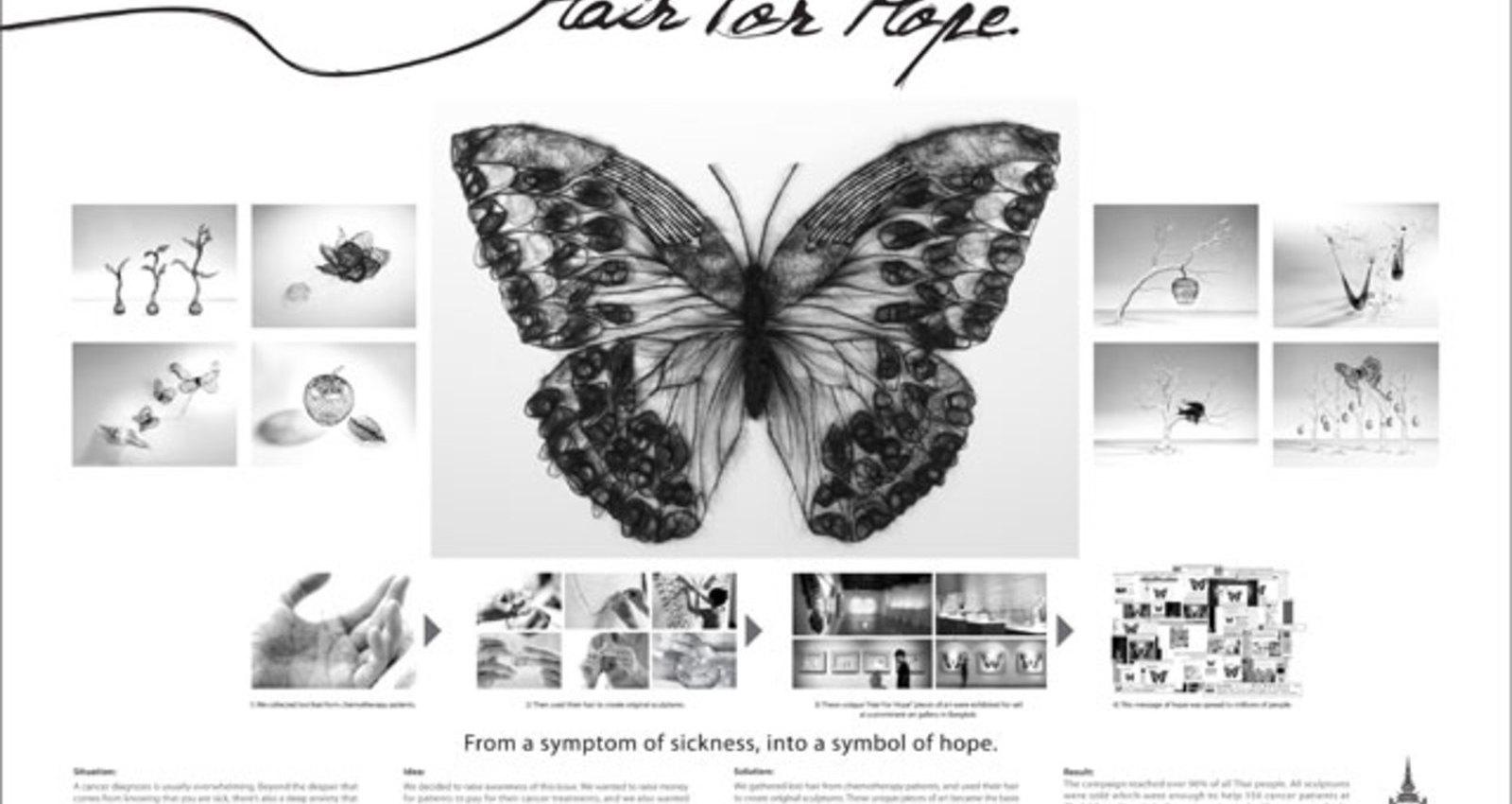 Hair for Hope