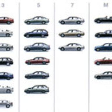 BMW Choose A Model